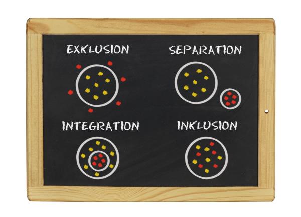 inklusion integration exklusion
