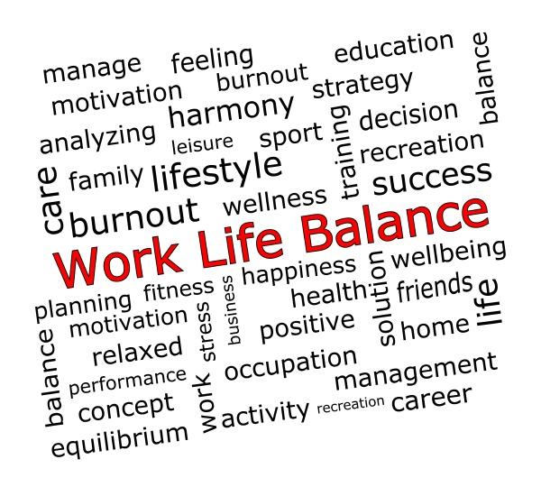 work life balance wortwolke