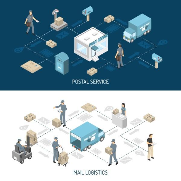 post office service flowcharts 2 isometrische