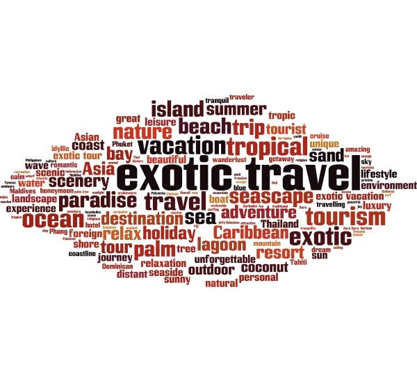 exotische reise wort cloud