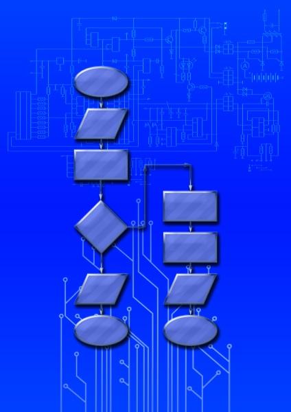 leeres flussdiagramm