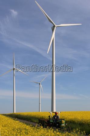 alternative energien 4