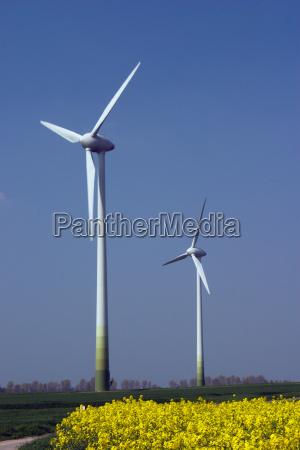 regenerierbare energien