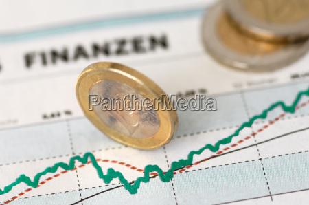 kurs chart mit euro muenzen