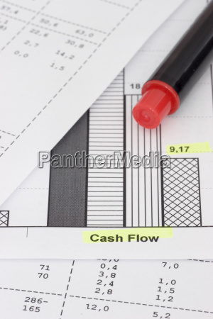 cash flow rotstift