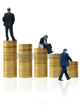 kapital arbeit