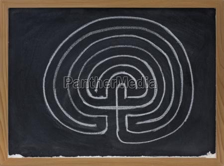 sieben ring labyrinth auf tafel