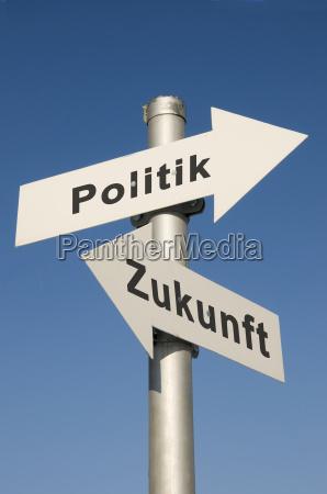 politik und zukunft