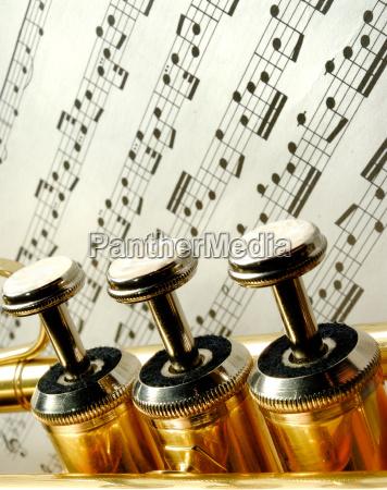 handeln agieren wirken musik spiel spielen