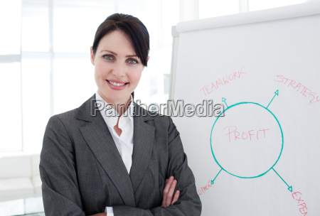 portrait of a smiling businesswoman at