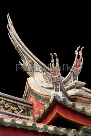 old chinese buddhist architecture