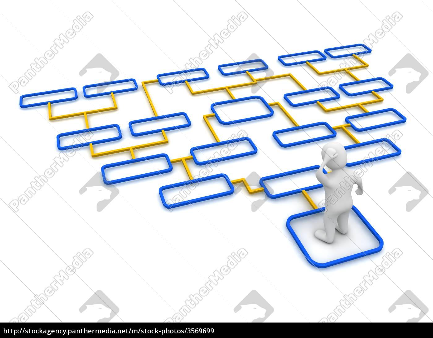 mann und kompliziertes diagramm - Lizenzfreies Bild - #3569699 ...