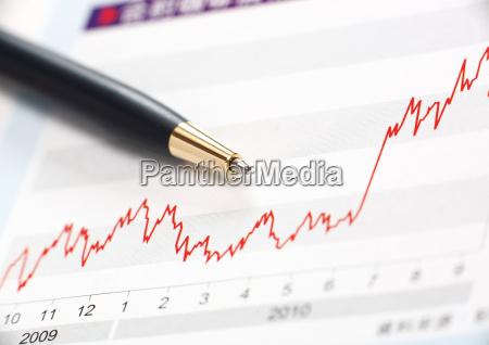 aktienindex erhoehung