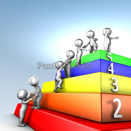 capability maturity model integration reifegrade