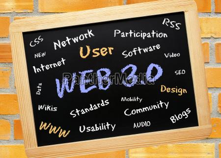 web 30 internet concept