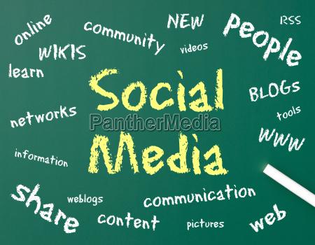 social media concept for business