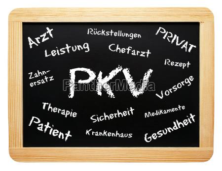 pkv private kranken versicherung