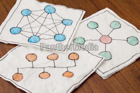serviette mundtuch nabe diagramm computer netzwerk