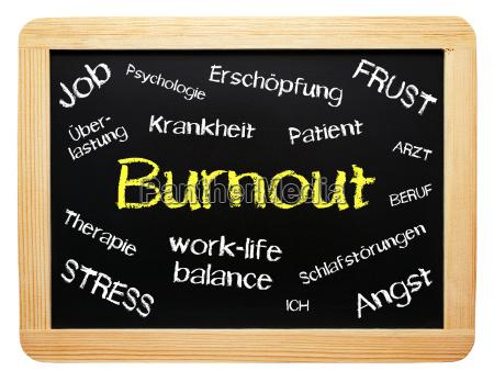 burnout concept panel optional