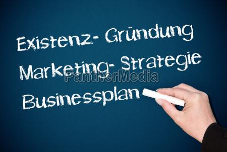 business start the plan