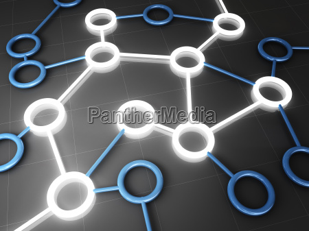 connection web