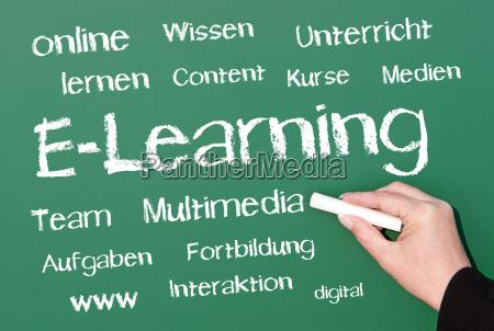 e-learning - 5166733