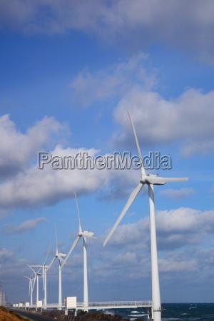 windenergieerzeugung