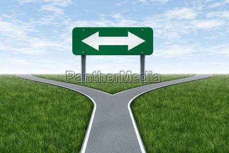 strategie und planung zukunft