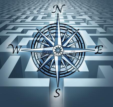 navigieren durch herausforderungen
