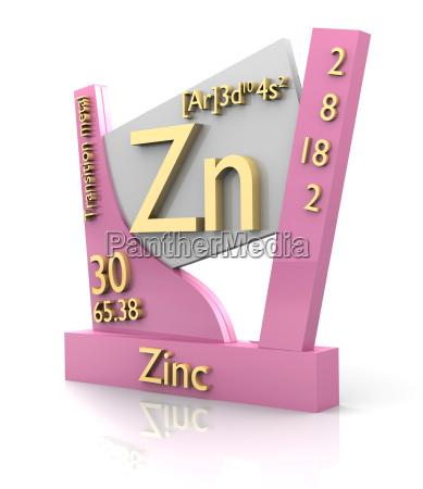 zink form periodische tabelle der elemente