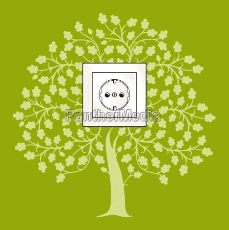 umweltvertraeglicher strom