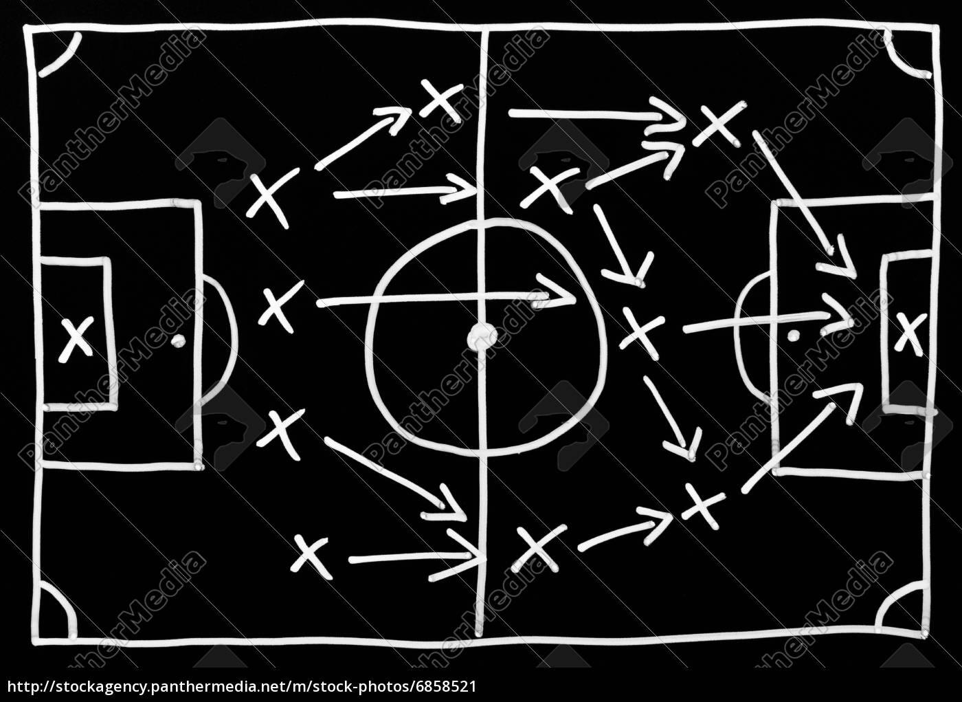 Fussball Taktik