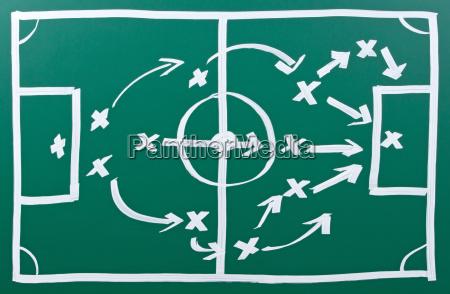 football tactics soccer tactics