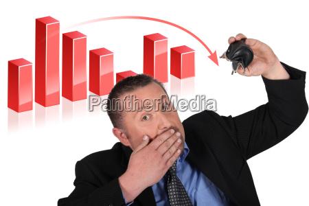 businessman has made a loss
