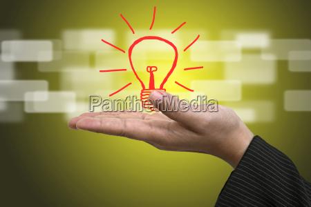 innovationskonzept der ideen