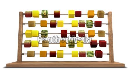 kalkulation orange apfelsine pomeranze essen nahrungsmittel