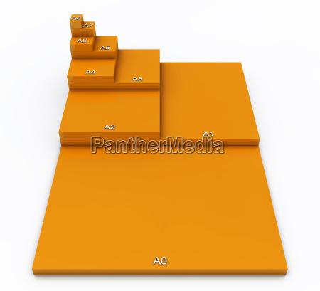 3d din format konzept a0 bis
