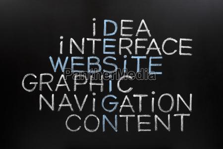 website design kreuzwortraetsel auf tafel