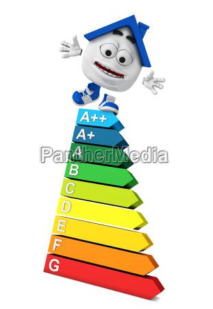 kleines 3d haus blau energieklassen