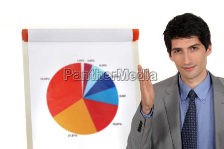 man stood by pie chart