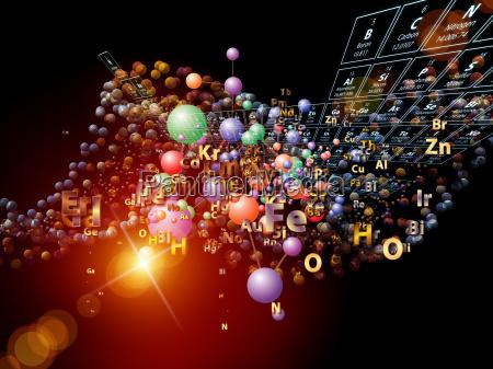 visualisierung der chemischen elemente