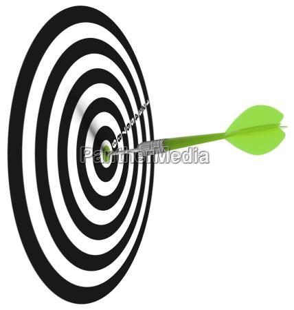 business goal self help or inprovement