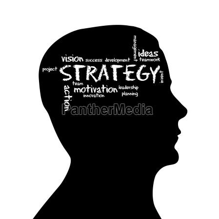 buero strategie objekt arbeitsstelle gegenstand objektiv