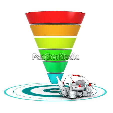 verkaufstrichter marketing oder business chart