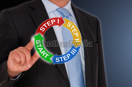 businessman with start button