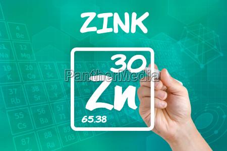 symbol fuer das chemische element zink