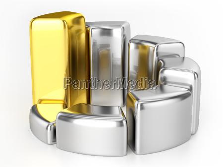 ring diagramm silber und gold