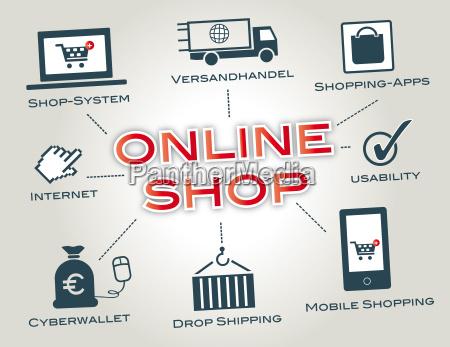 onlineshop shop system