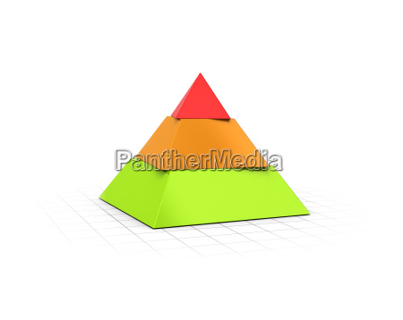 layered pyramid three levels