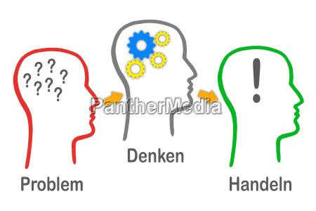 problem think react